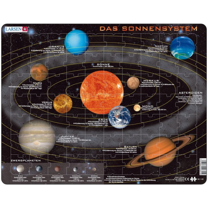 Rahmenpuzzle - Das Sonnensystem