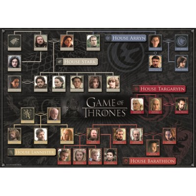Puzzle Jumbo-19319 Game of Thrones - Family Tree