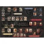 Puzzle  Jumbo-19319 Game of Thrones - Family Tree