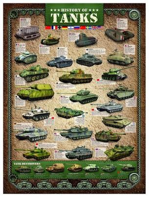 Puzzle Eurographics-6000-0381 Geschichte der Panzer