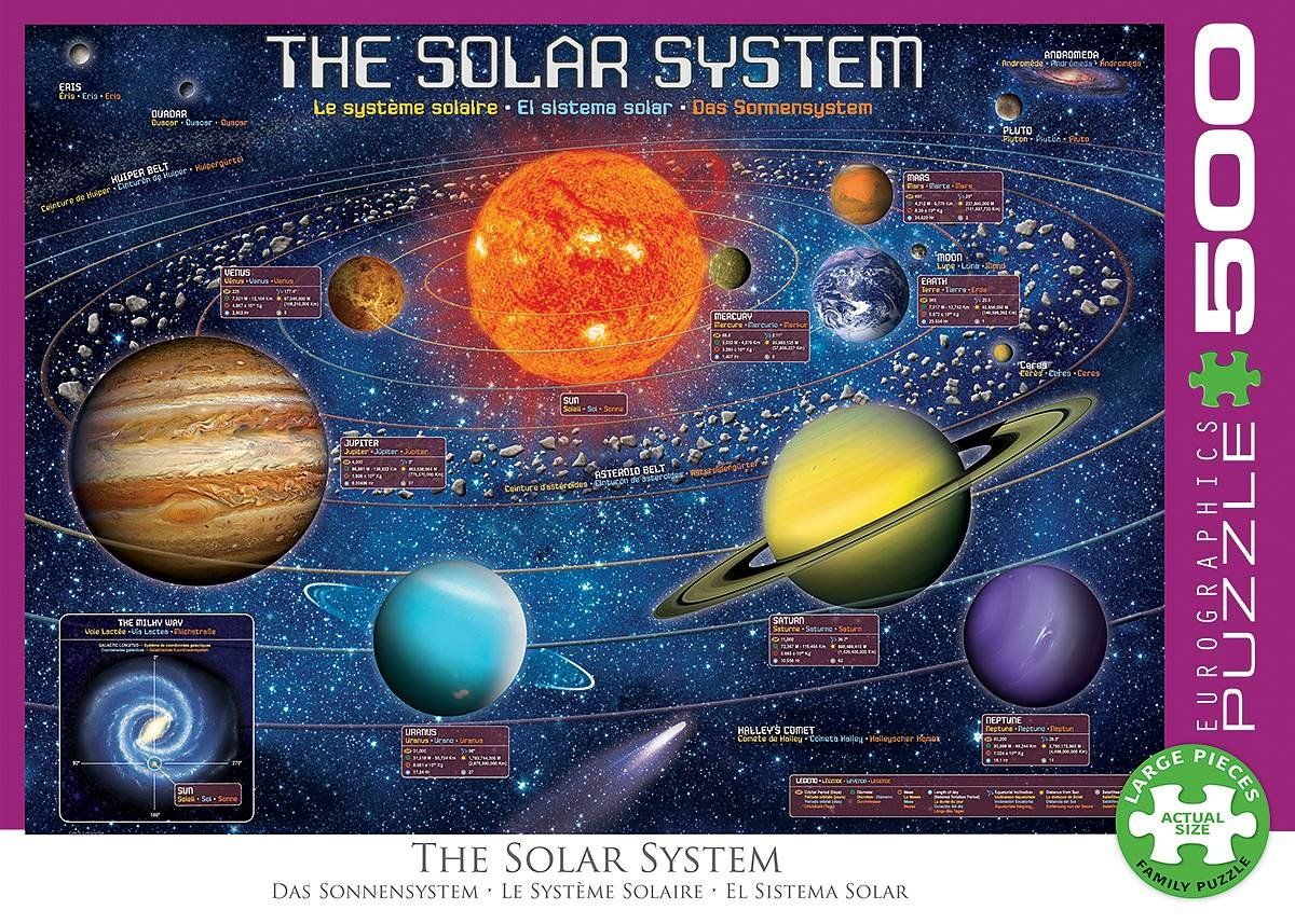 eurographics-xxl-teile-the-solar-system-illustrated-500-teile-puzzle-eurographics-6500-5369